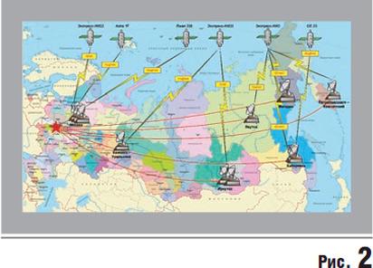 сетей федерального уровня.