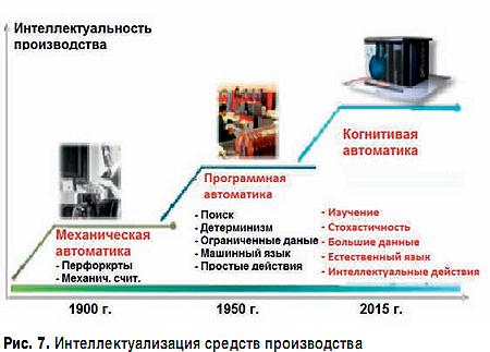 http://www.tssonline.ru/archive/p2015/images/tss-1-2015-62-67-ris-7.jpg